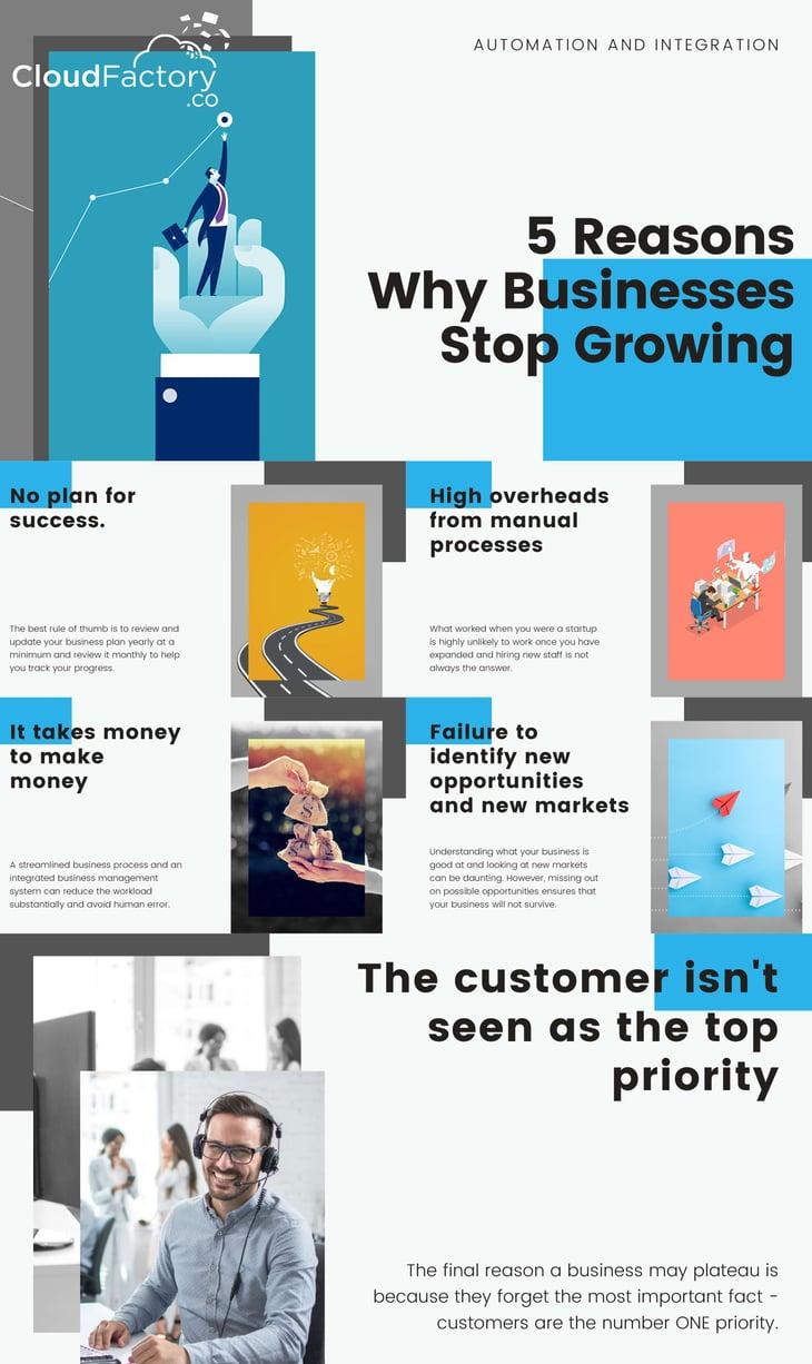 infographic-2_CF