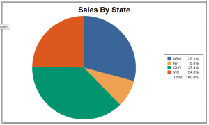 SAP Business One Graph Reporting
