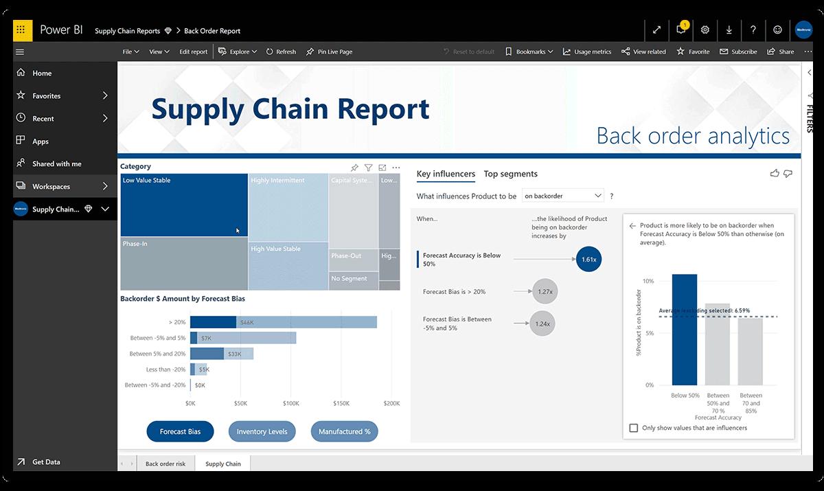 Power-BI---Supply-chain-report