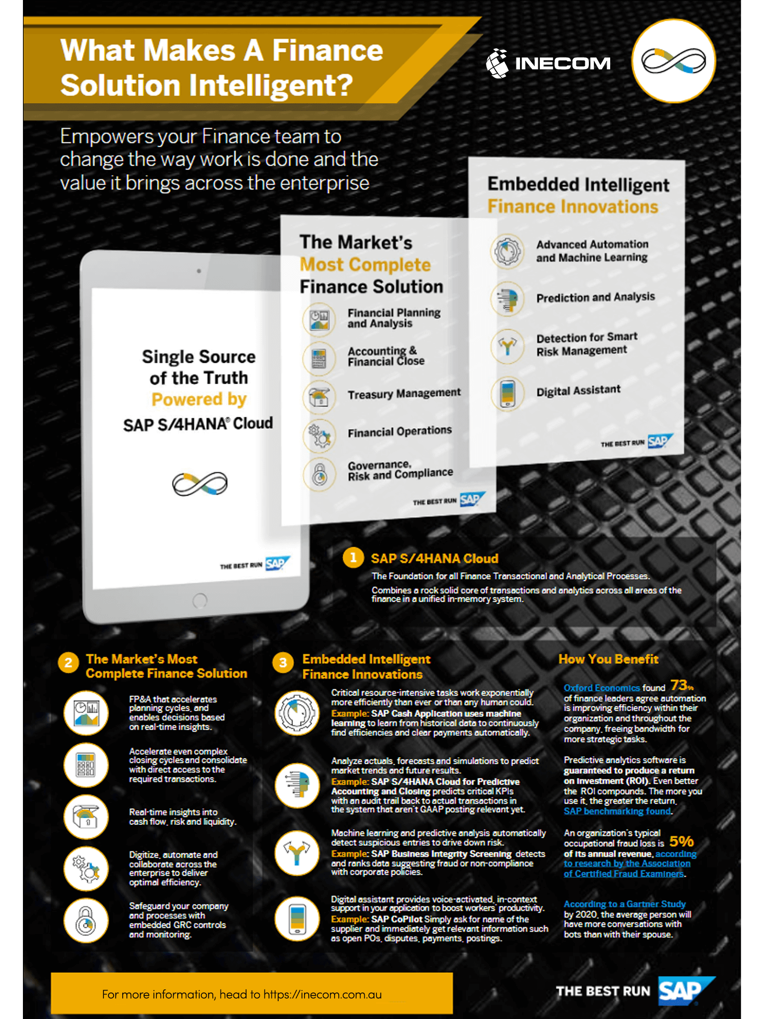 What-makes-a-finance-solution-intelligent-SAP