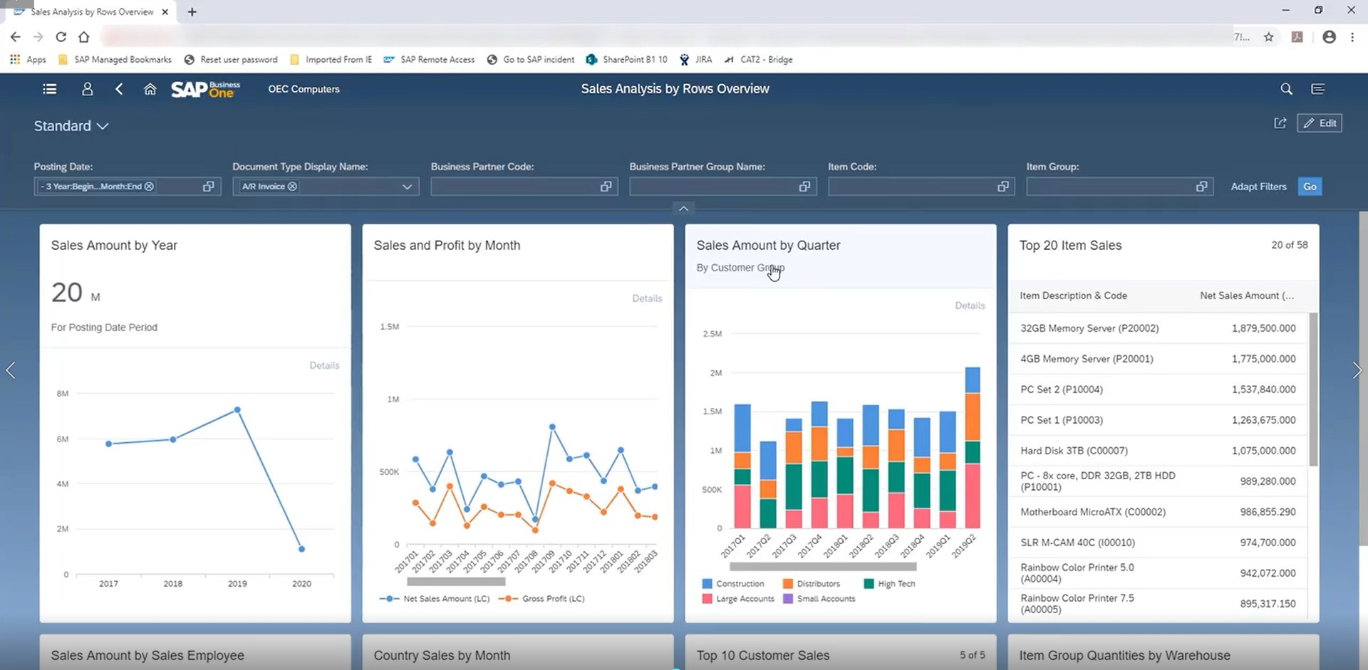 SAP Business One Web Client Analytics