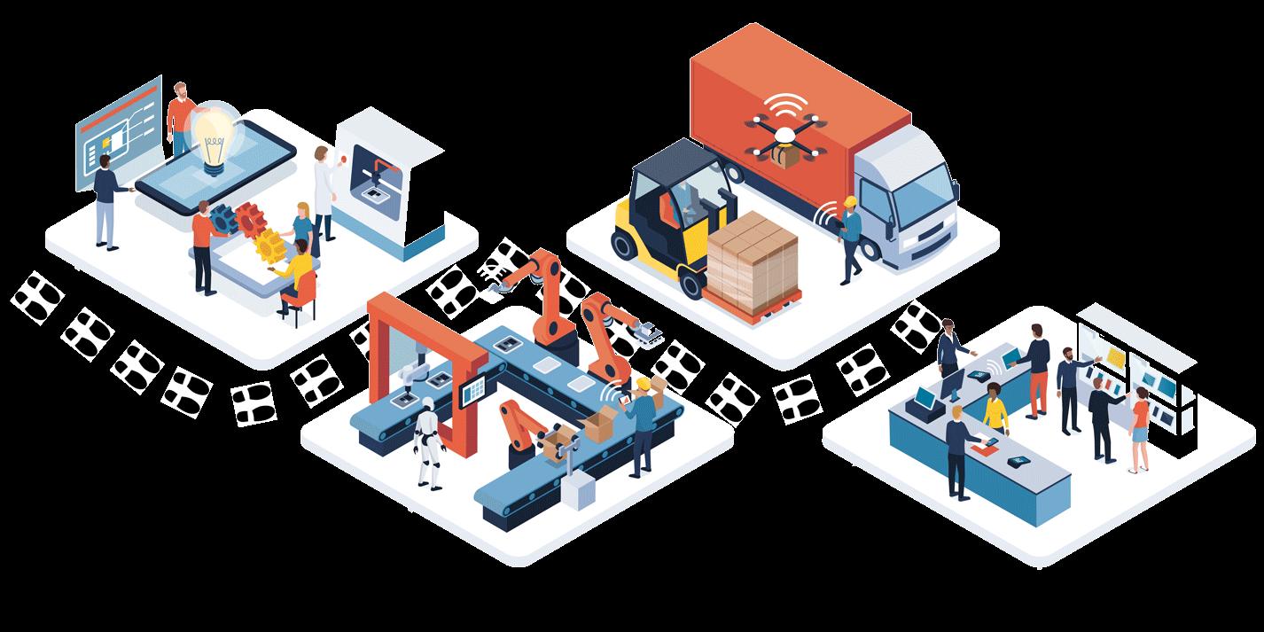 Estimating   Capacity Planning   MRP   Shop Floor   Cash  Industry 4.0. Cloud ERP Solutions are the Digital Hub.