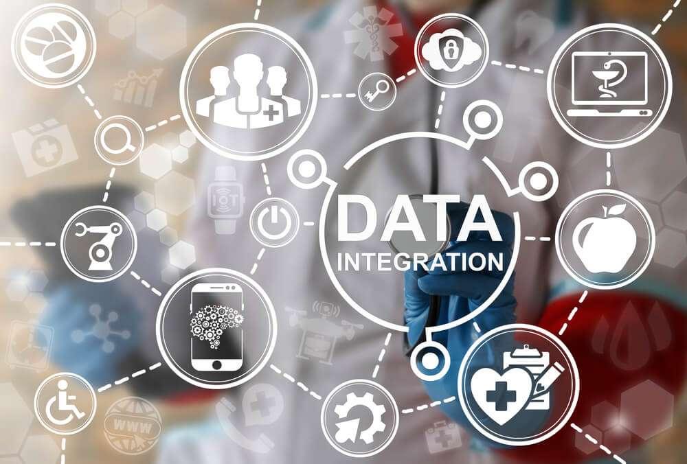 data integration by Inecom